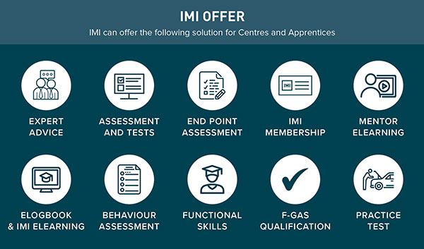 IMI Offers