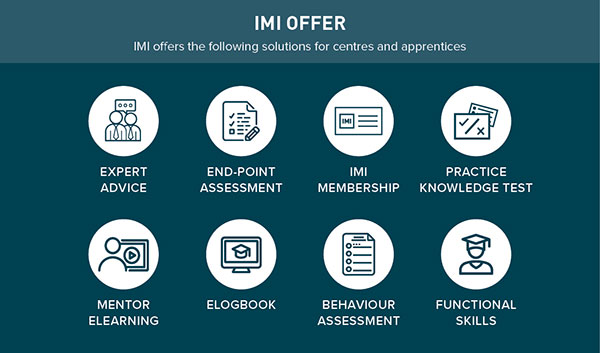 Management IMI Offer