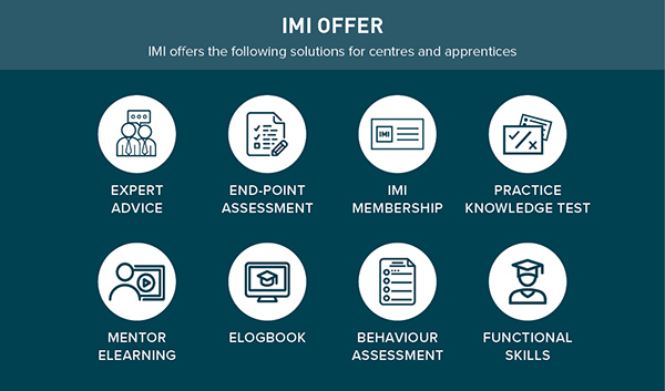 Team Leader/Supervisor IMI Offers